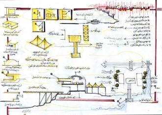 شیت-بندی-دستی-تحلیل-و-آنالیز-سایت-معمارفا-1