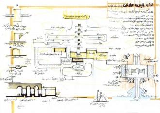 شیت-بندی-دستی-تحلیل-و-آنالیز-سایت-معمارفا-2