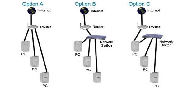 آموزش رندر شبکه ای در 3DS MAX