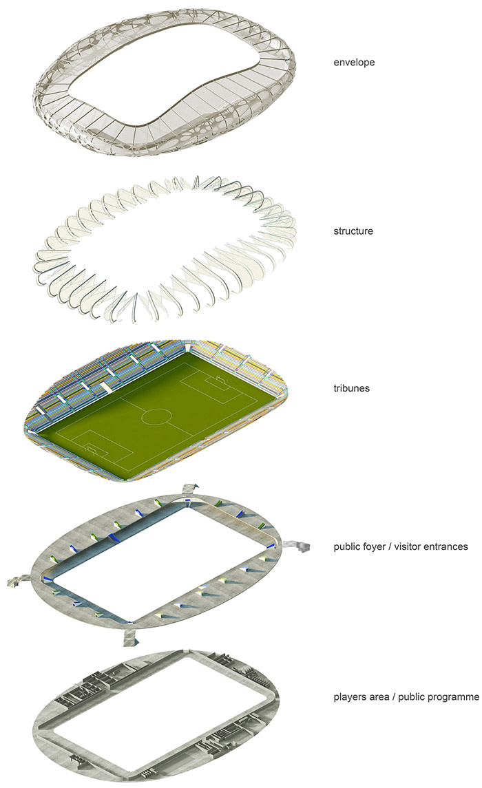 5230c224e8e44e92b6000172_borisov-football-stadium-ofis-architects_exploded_axon