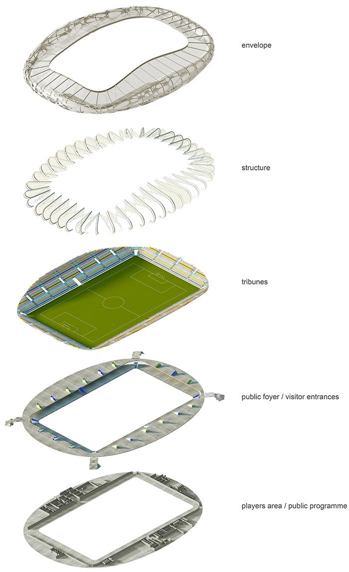 5230c224e8e44e92b6000172_borisov-football-stadium-ofis-architects_exploded_axon