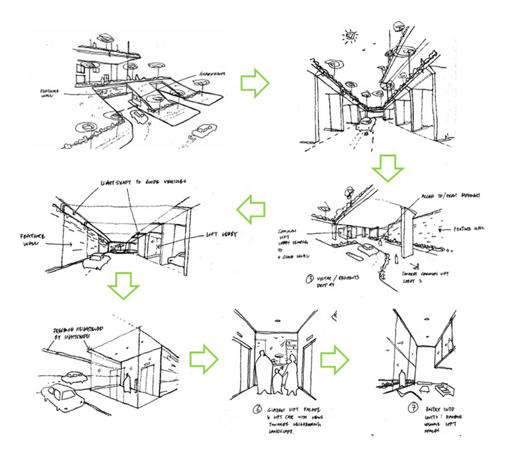 54bef92fe58ece5637000150_jardin-dp-architects_sketches_of_the_sequence_of_the_landscaped_journey-1000x910