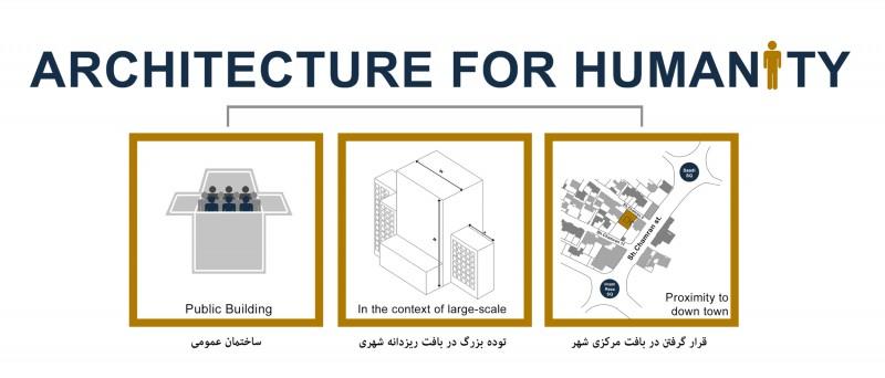 Neshan_Office_Building_in_Mashad_mihanbana (20)