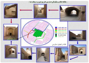 دانلود پروژه کامل مرمت خانه حیرانی در یزد