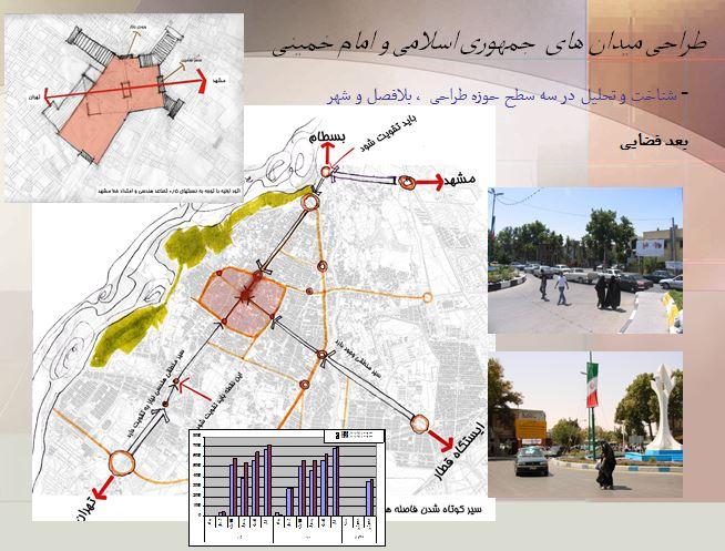 طراحی میدان های  جمهوری اسلامی و امام خمینی
