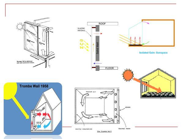 دانلود پاورپوینت معرفی کامل دیوار ترمپ