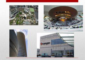 معرفی مجتمع تجاری کنیون واقع در شهر استانبول
