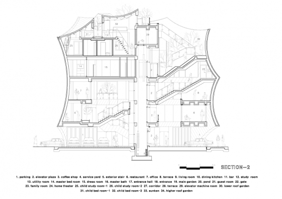 section2