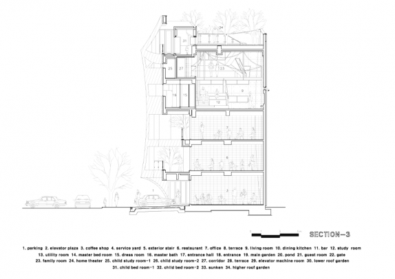 section3