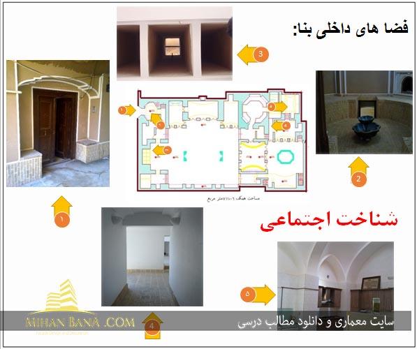 دانلود پروژه مرمت ابنیه خانه حباب در یزد