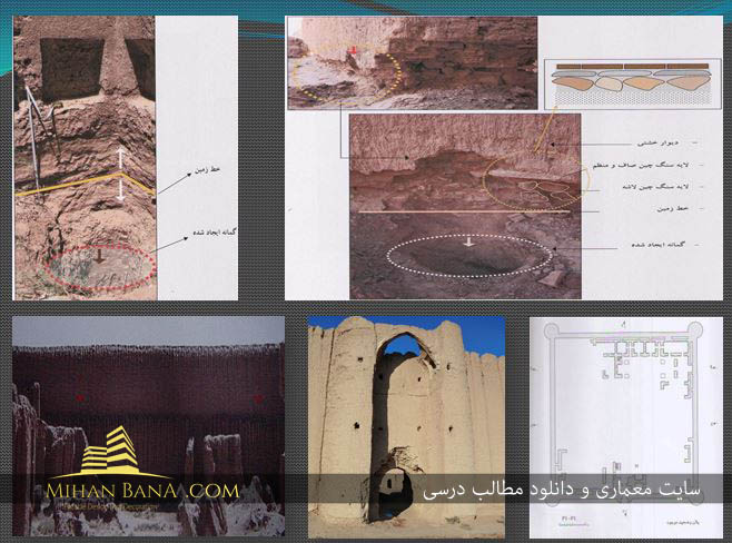 دانلود پاورپوینت مرمت قلعه داوود آباد کرمان