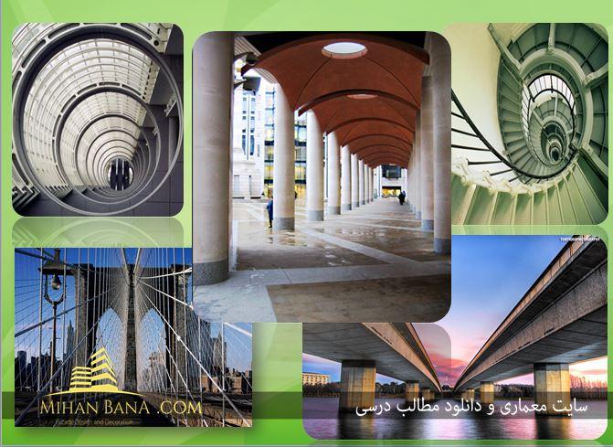 اصول عکاسی در معماری
