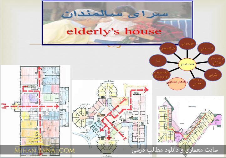 دانلود پاورپوینت مطالعات خانه سالمندان