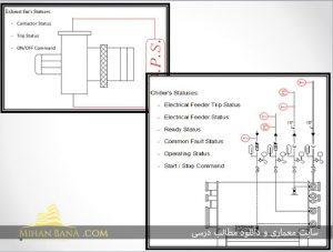 مصرف انرژی در ساختمان در قالب پاورپوینت