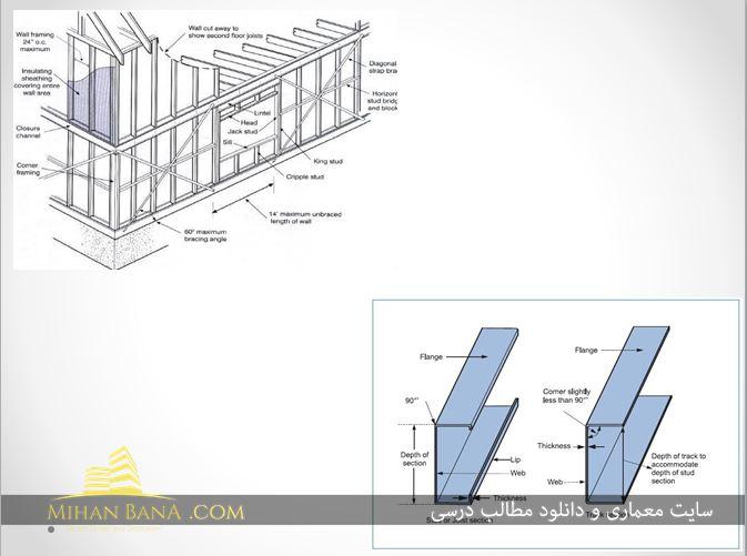 پاورپوینت کامل در مورد فناوری های نوین ساختمانی