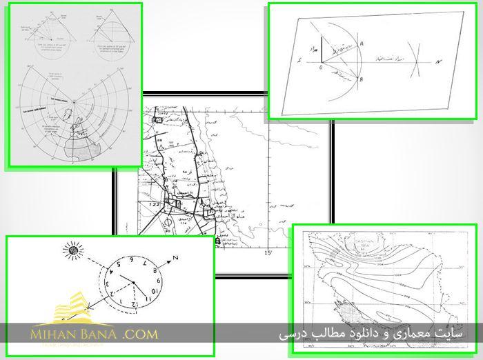 آموزش نقشه و نقشه خوانی در جغرافیا درقالب پاورپوینت