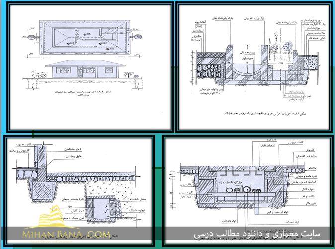 معرفی انواع دیتیل های ساختمانی و نحوه اجرای آن در قالب پاورپوینت